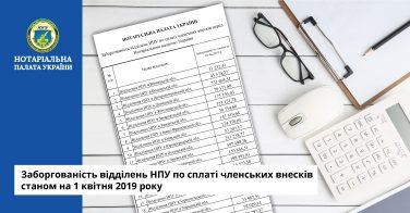 Заборгованість відділень НПУ по сплаті членських внесків станом на 1 квітня 2019 року