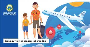 Виїзд дитини за кордон: інфографіка