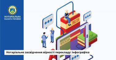 Нотаріальне засвідчення вірності перекладу: інфографіка