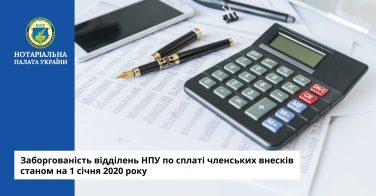 Заборгованість відділень НПУ по сплаті членських внесків станом на 1 січня 2020 року
