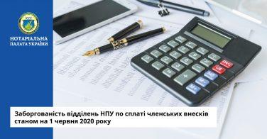 Заборгованість відділень НПУ по сплаті членських внесків станом на 01 червня 2020 року
