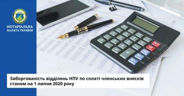 Заборгованість по сплаті членських внесків станом на 01 липня 2020 року