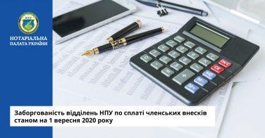 Заборгованість по сплаті членських внесків станом на 01/09/2020