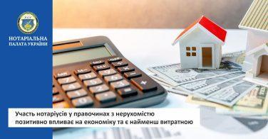 Участь нотаріусів у правочинах з нерухомістю позитивно впливає на економіку та є найменш витратною