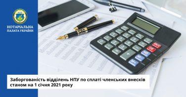 Заборгованість по сплаті членських внесків станом на 01 січня 2021 року