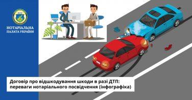 Договір про відшкодування шкоди в разі ДТП (інфографіка)