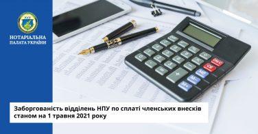 Заборгованість по сплаті членських внесків станом на 01.05.2021