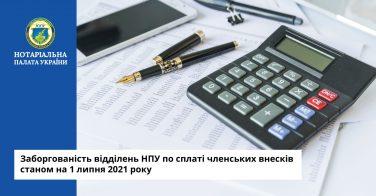 Заборгованість по сплаті членських внесків станом на 01.07.2021